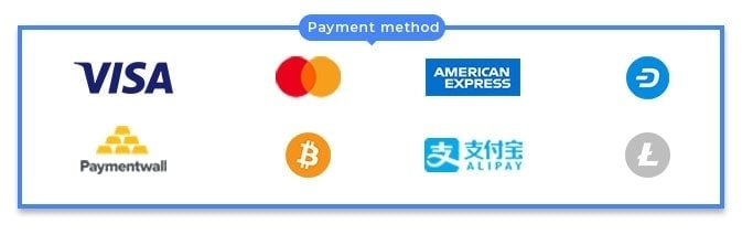NordVPN payment