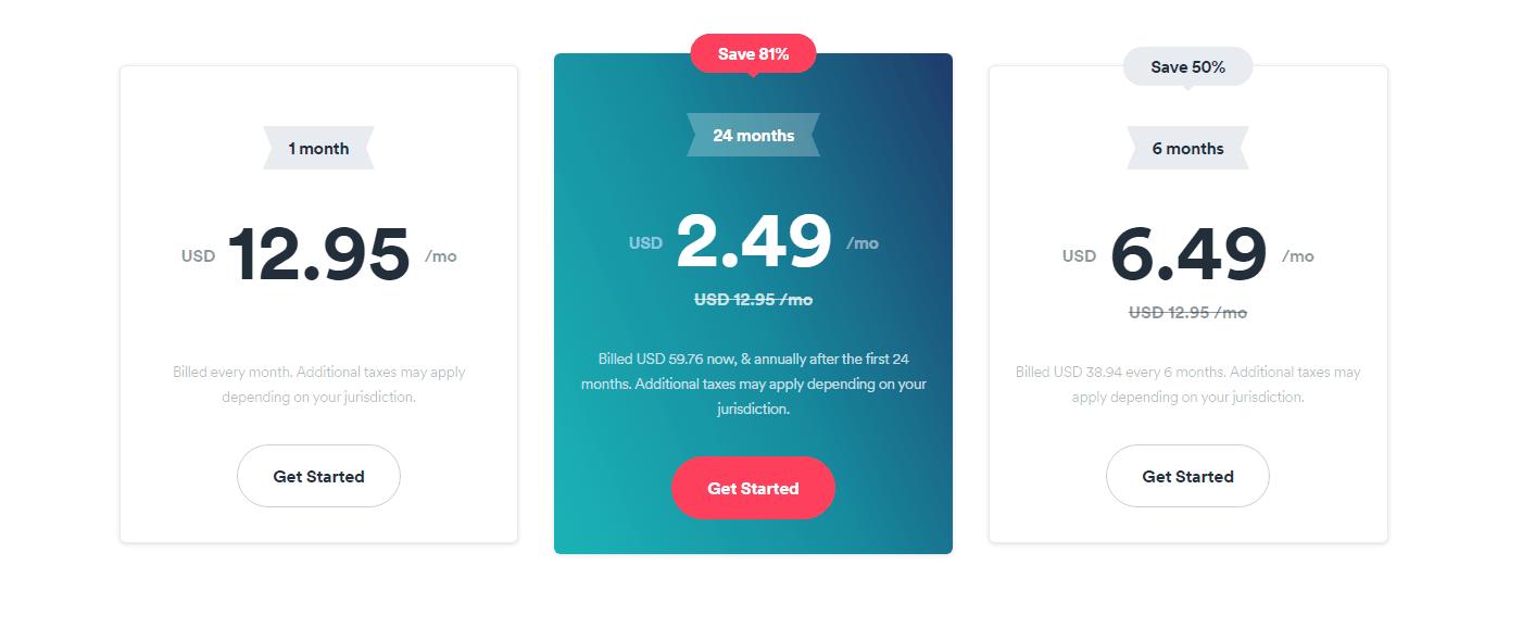 Surfshark price