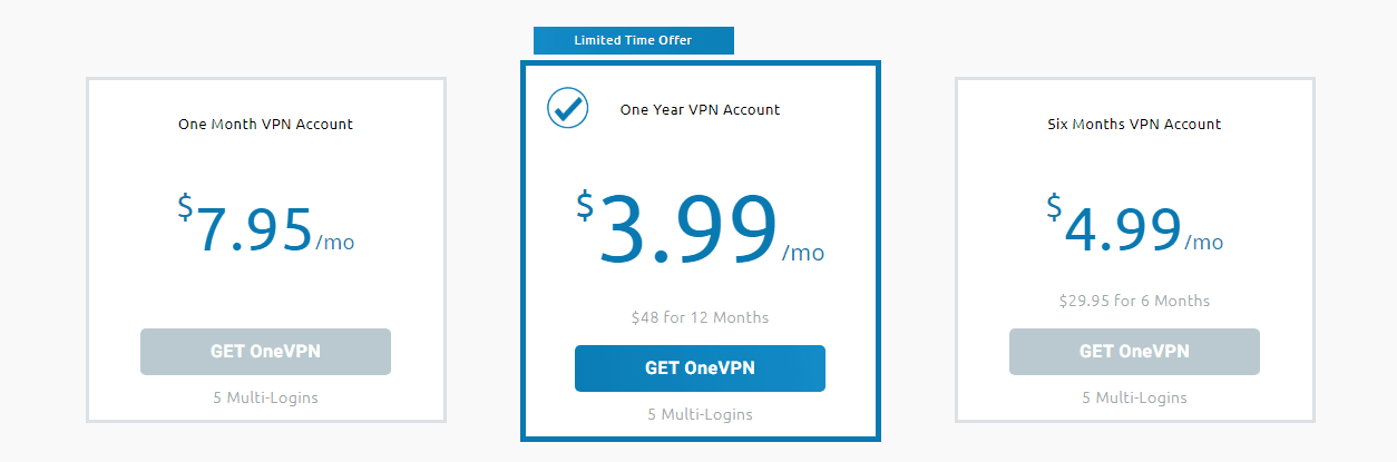Onevpn pricing